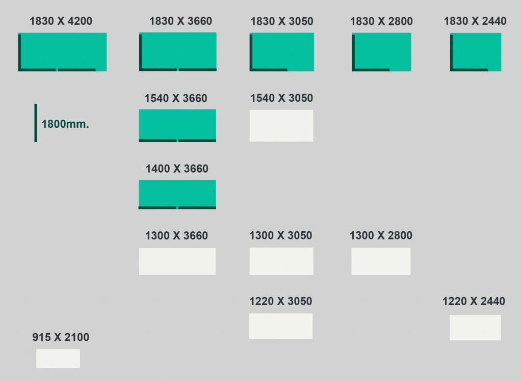 Kabin sistemlerinde kompakt laminat ölçüleri